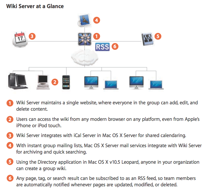 Apple Wiki Server – a hidden gem? – Digging a Little Deeper