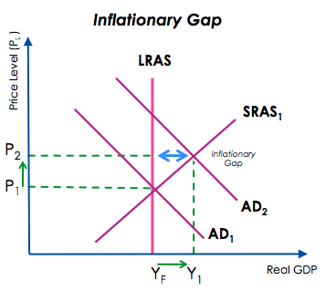 an analysis of theories in defeating inflation Macroeconomic theories of inflationpdf  structural inflation theory about 40 years ago the concept  allan h empirical analysis of high-inflation.