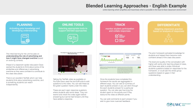 Blended Learning2.jpg